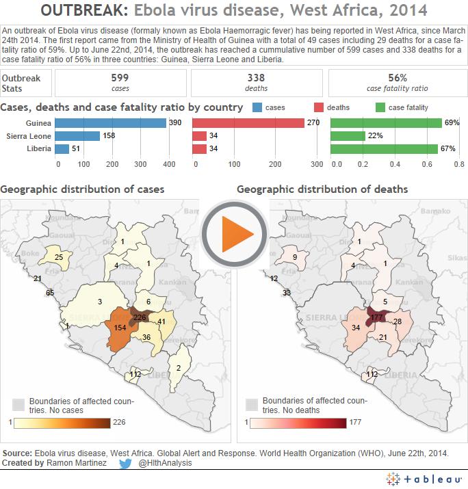 Fièvre Ébola - Afrique de l'Ouest - 2014  - Page 2 Status-22jun2014